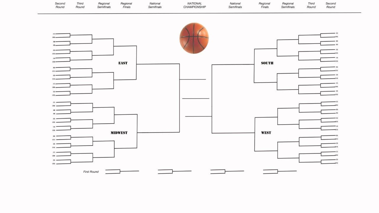 photo regarding Printable Tournament Bracket named How towards fill out an NCAA match bracket