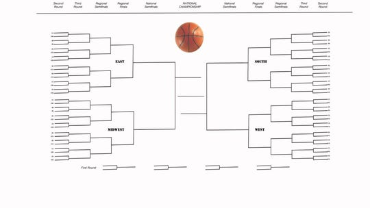 Ncaa Tournament 2019 Print Your Bracket Here