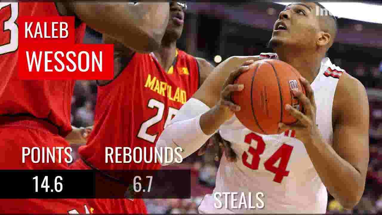 Big Ten basketball tournament: IU vs  Ohio State preview