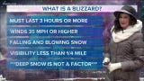 Snow and wind will continue to be a factor for parts of Colorado.