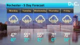 Weather in Rochester Sunday April 14