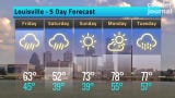 Expect a wet and cool start to the Easter weekend, according to the National Weather Service.