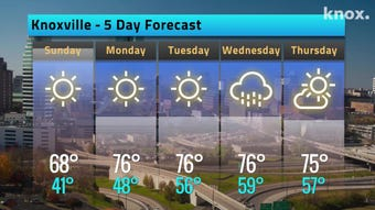 Here's a look at the weather in Knoxville over the Easter weekend.