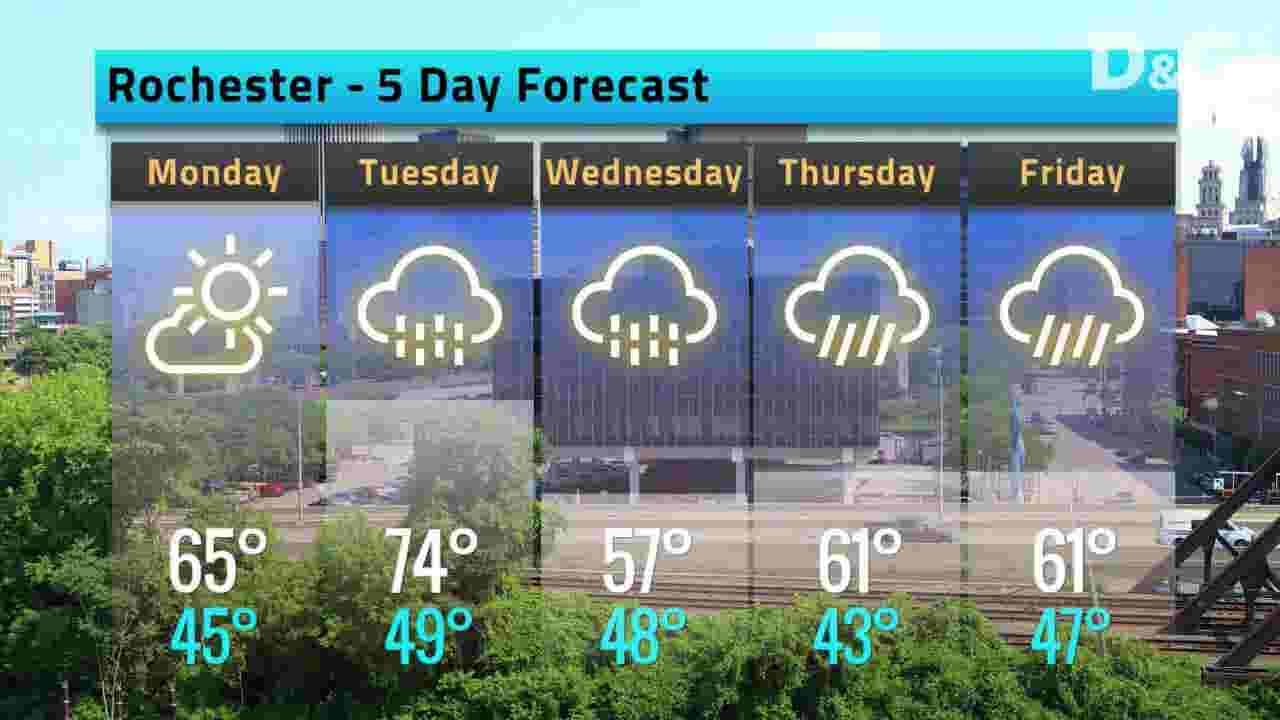 Here's Rochester's weather for today