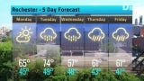 Rochester weather for toay