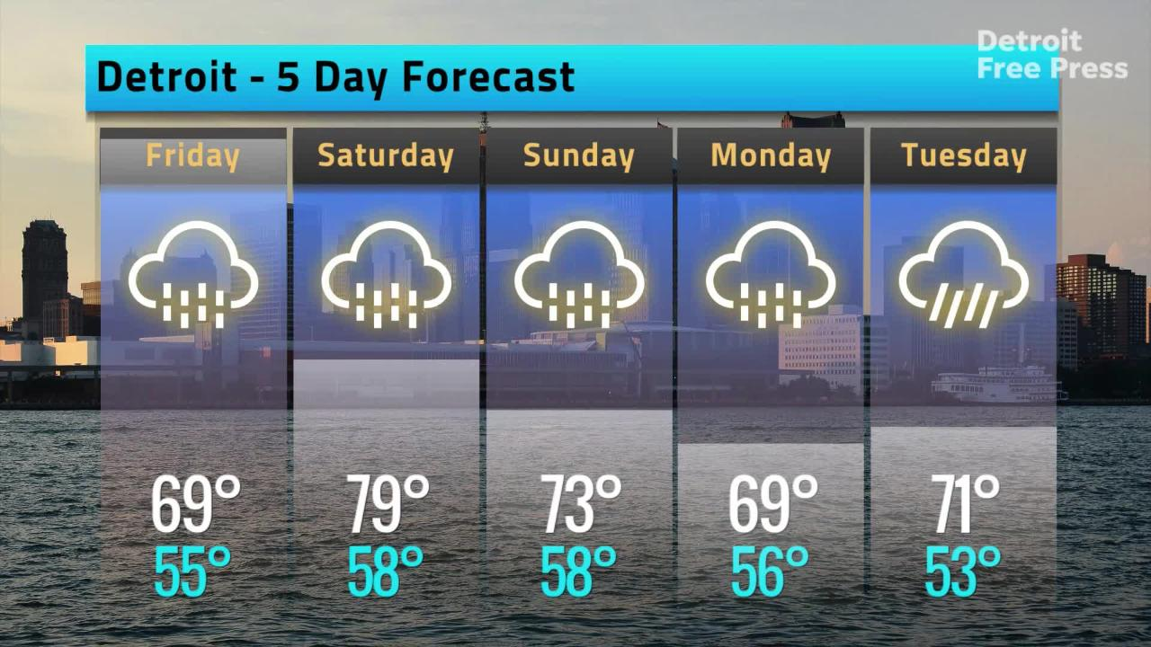 Rain, thunderstorms expected to carry through the weekend in metro Detroit
