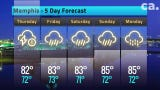 Memphis weather for June 5 and beyond
